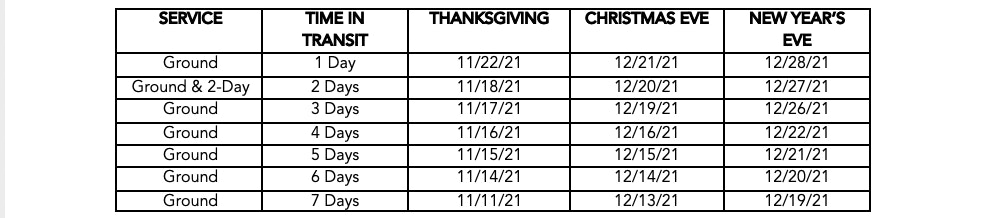 Holiday Shipping Times 2021